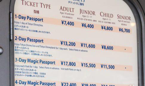 パスポート 料金